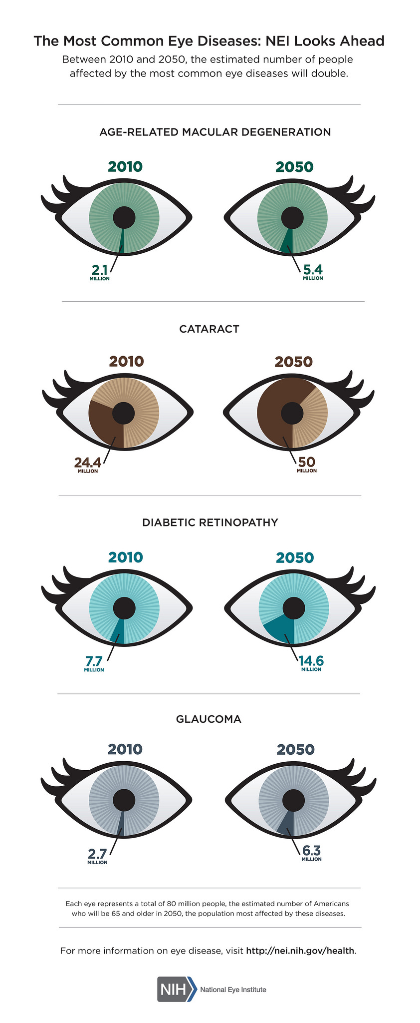 eye diseases Diseases of the eye our top priority is the care of your eyes we want to keep your eyes healthy through regular eye health evaluations, communication, and education.