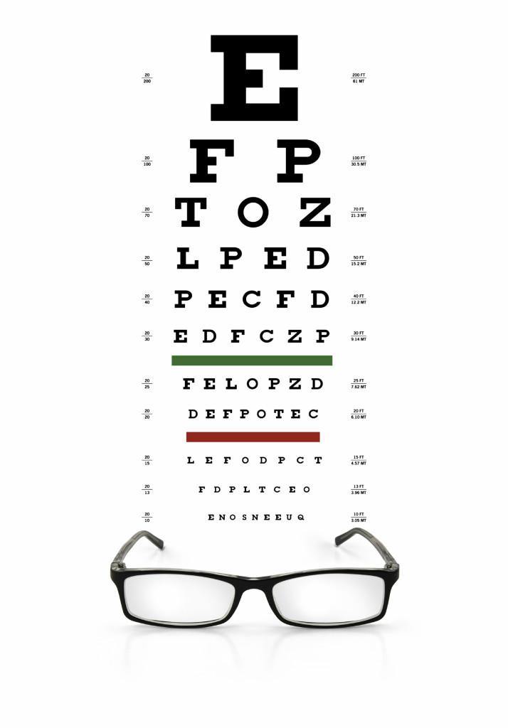 Eye Glasses Prescription Acuity