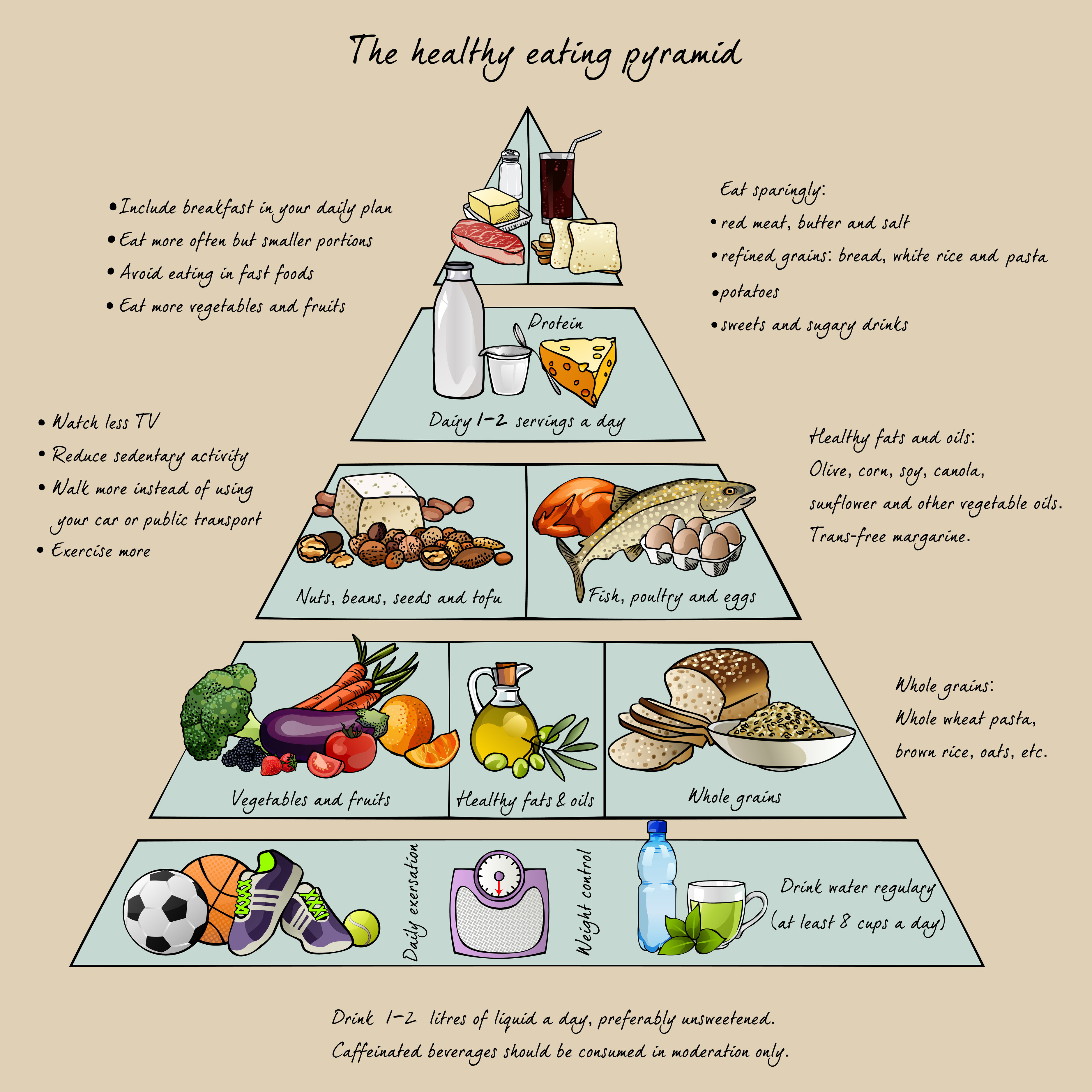 Adding Healthy Eating To Your Exercise Plan Discovery Eye Foundation